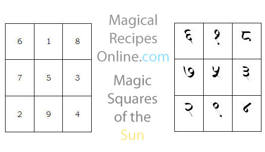 The magic Square of the Sun, a powerful talisman in Arabic and Indian numbers