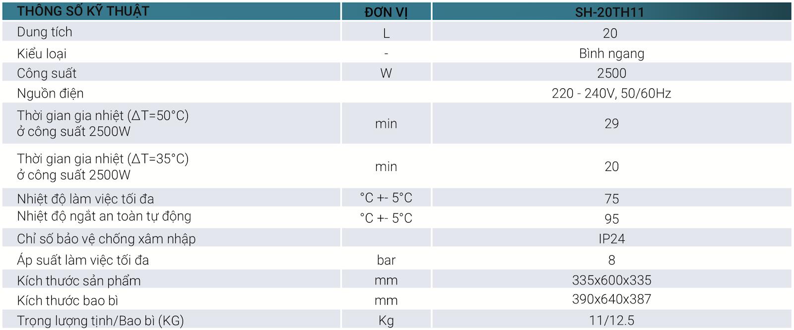 Thống số kỹ thuật Bình nóng lạnh Casper trực tiếp SH-20TH11