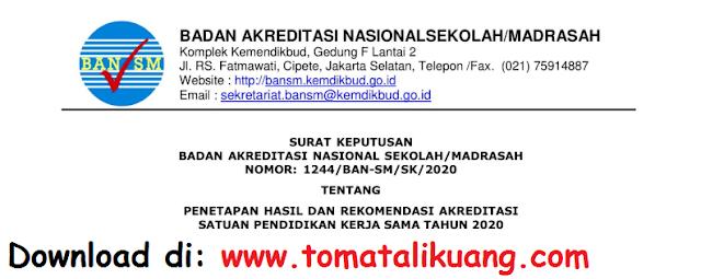 sk ban sekolah madrasah nomor 1244/ban-sm/2020 tentang penetapan hasil dan rekomendasi akreditasi satuan pendidikan kerja sama tahun 2020 pdf tomatalikuang.com