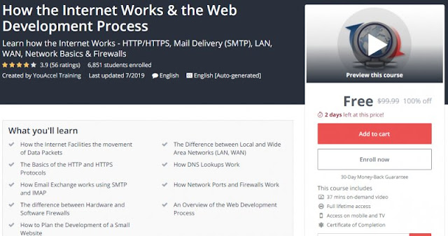 [100% Off] How the Internet Works & the Web Development Process| Worth 99,99$