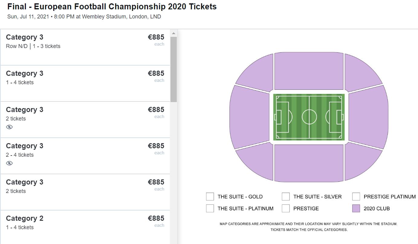 Euro 2021 Tabelle