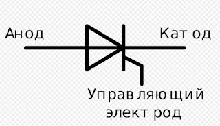 Условное обозначение триодного тиристора
