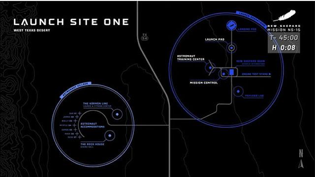 New Shepard test launch site near Van Horn in west Texas (Source: www.spaceflightnow.com)
