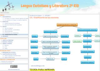 LENGUA CASTELLANA Y LITERATURA 2º ESO. TEORÍA, EJERCICIOS IMPRIMIR Y ONLINE