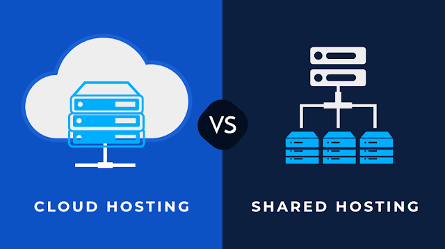Cloud hosting, Shared hosting, Web Hosting, Compare Web Hosting, Web Hosting Reviews