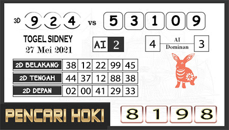 Prediksi Pencari Hoki Sdy Kamis 27-Mar-2021