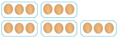 Penulisan lambang bilangan 5 × 3 www.simplenews.me