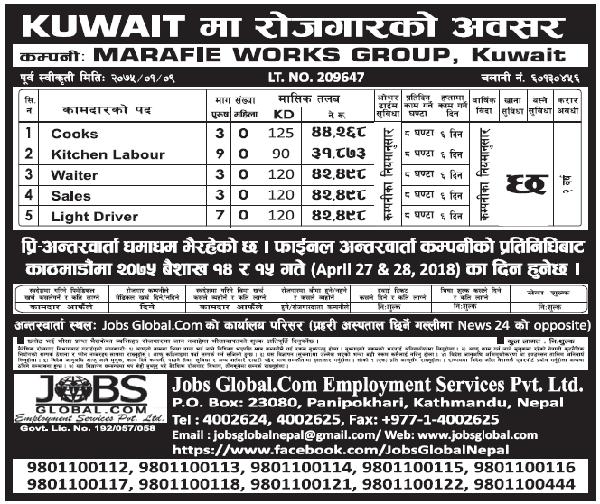 Jobs in Kuwait for Nepali, Salary Rs 44,268
