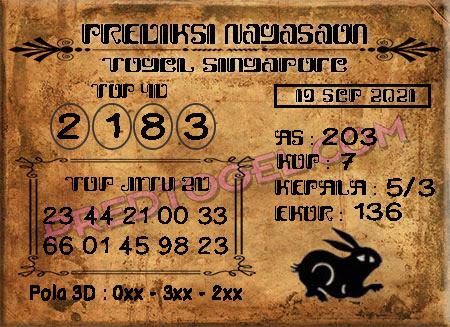 Prediksi Nagasaon SGP Minggu 19 September 2021