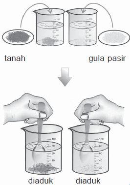 Percobaan campuran homogen dan heterogen