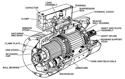 Aircraft DC Generator