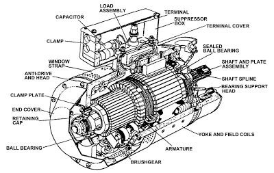 Aircraft DC Generator | Electrical Engineering World