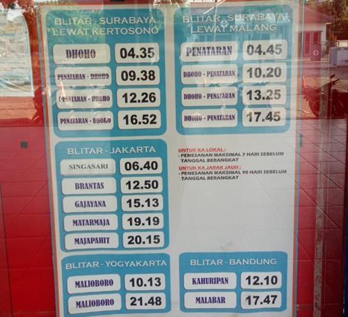 Jadwal Keberangkatan Kereta Api dari Stasiun Blitar