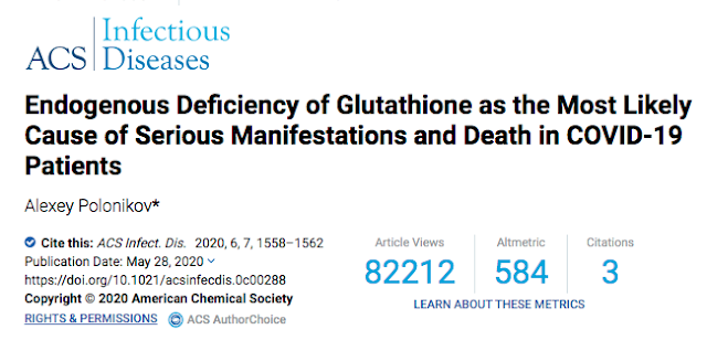 Glutathione and COVID-19
