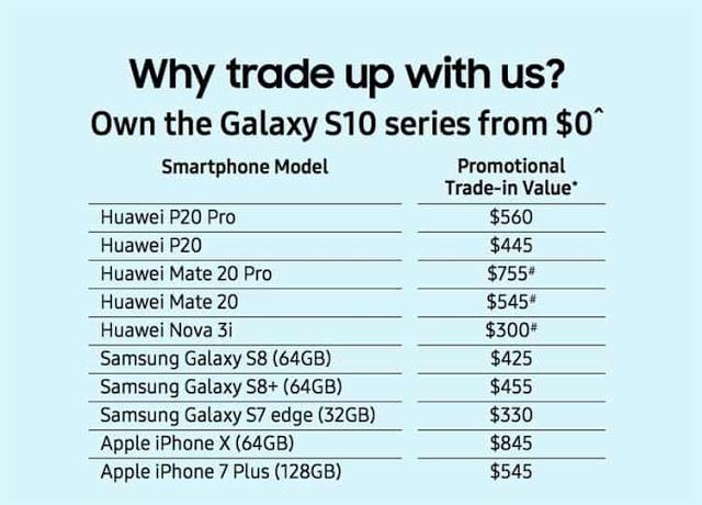 سامسونغ تستبدل هاتفك هواوي وهواتف سامسونغ القديمة بهاتف سامسونغ غالاكسي S10 الجديد وإليك الرابط !