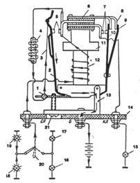 شرح دائرة الاشارات في المعدات الثقيلة pdf