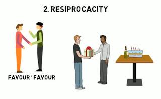 RECIPROCACITY