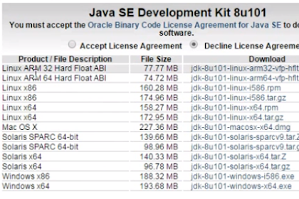 How to Install JDK and Configure it on Windows