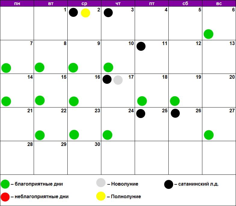 Наращивание ресниц и волос по лунному календарю сентябрь 2020