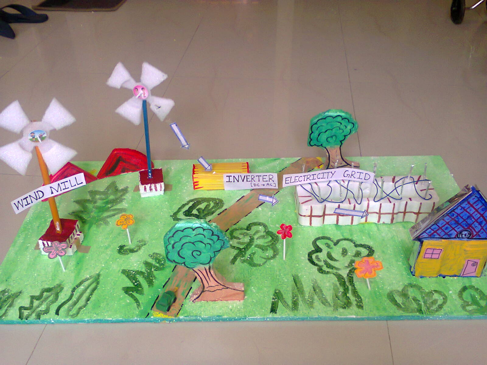 Creative of rainy ....: Wind mill - a science model