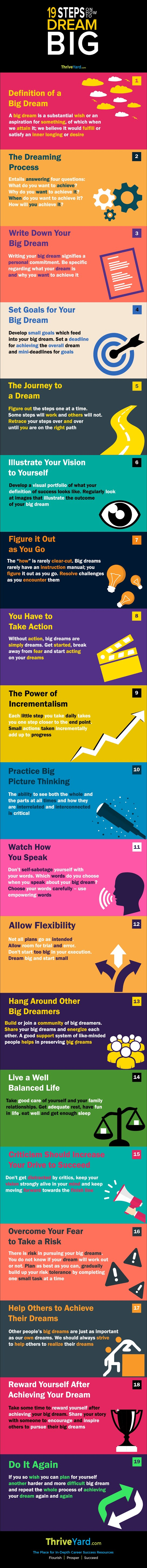 19 Steps On How To Dream Big #infographic