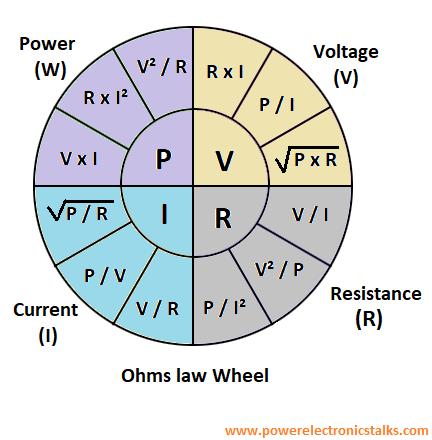 Power Electronics Talks