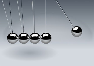 5 balls suspended in a Newton's Cradle, with the right-most ball lifted and about to fall to strike the next ball.