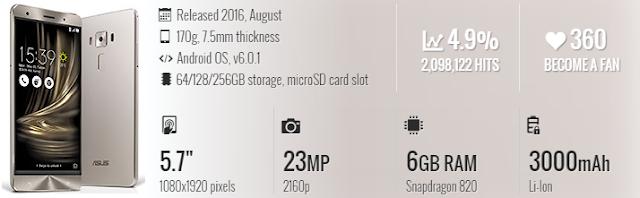 Fitur utama Asus Zenfone 3 Deluxe ZS570KL - GSM Arena