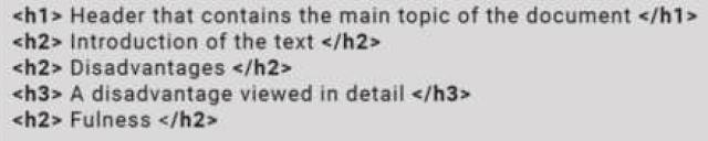 Headings (Heading Tags) (including integration of keywords)