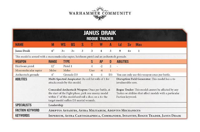 Janus Draik Kill Team