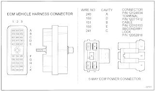 Fault Codes: CLS Circuit Failed High (Detroit Diesel