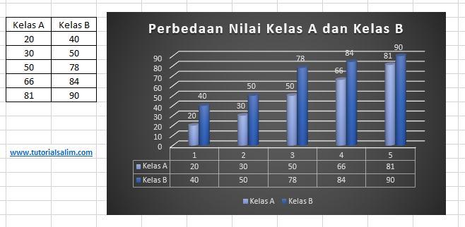 Grafik 2D 2 Colom