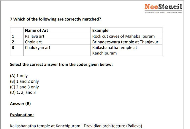 Art and Culture Questions For Competitive Exams PDF Free Download