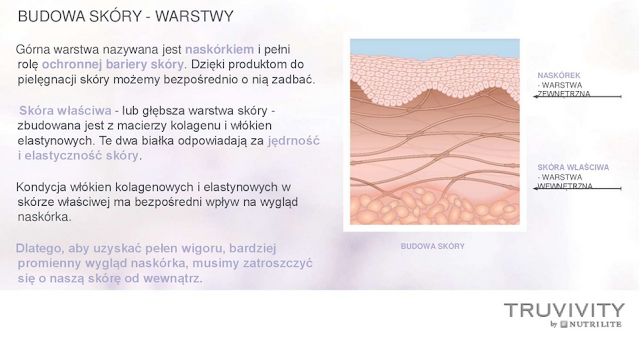 truvivty oxibeauty polska