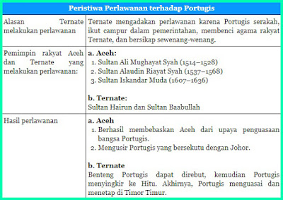 kunci jawaban tema 7 kelas 5 halaman 35