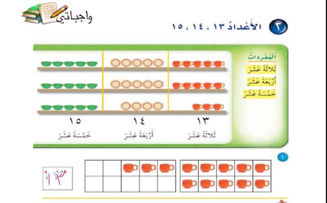 حل درس الأعداد 14،13، 15 الرياضيات للصف الأول ابتدائي