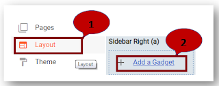 Integrate widget on blogger