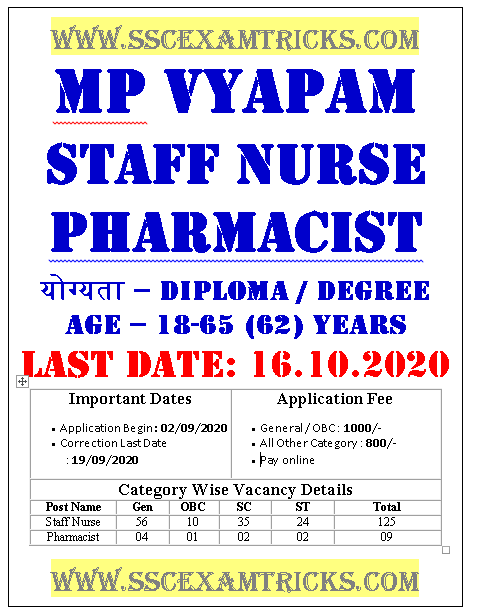 MPPEB Staff Nurse Pharmacist Admit Card