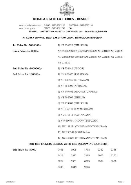 Keralalottery, Live Kerala Lottery Results Today 26-03-2021, Kerala Lottery Result Nirmal, Nirmal Lottery Online, NR 217, Kerala Lottery Today