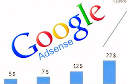 The Precise Way of knowing the High CPC Adsense Ads