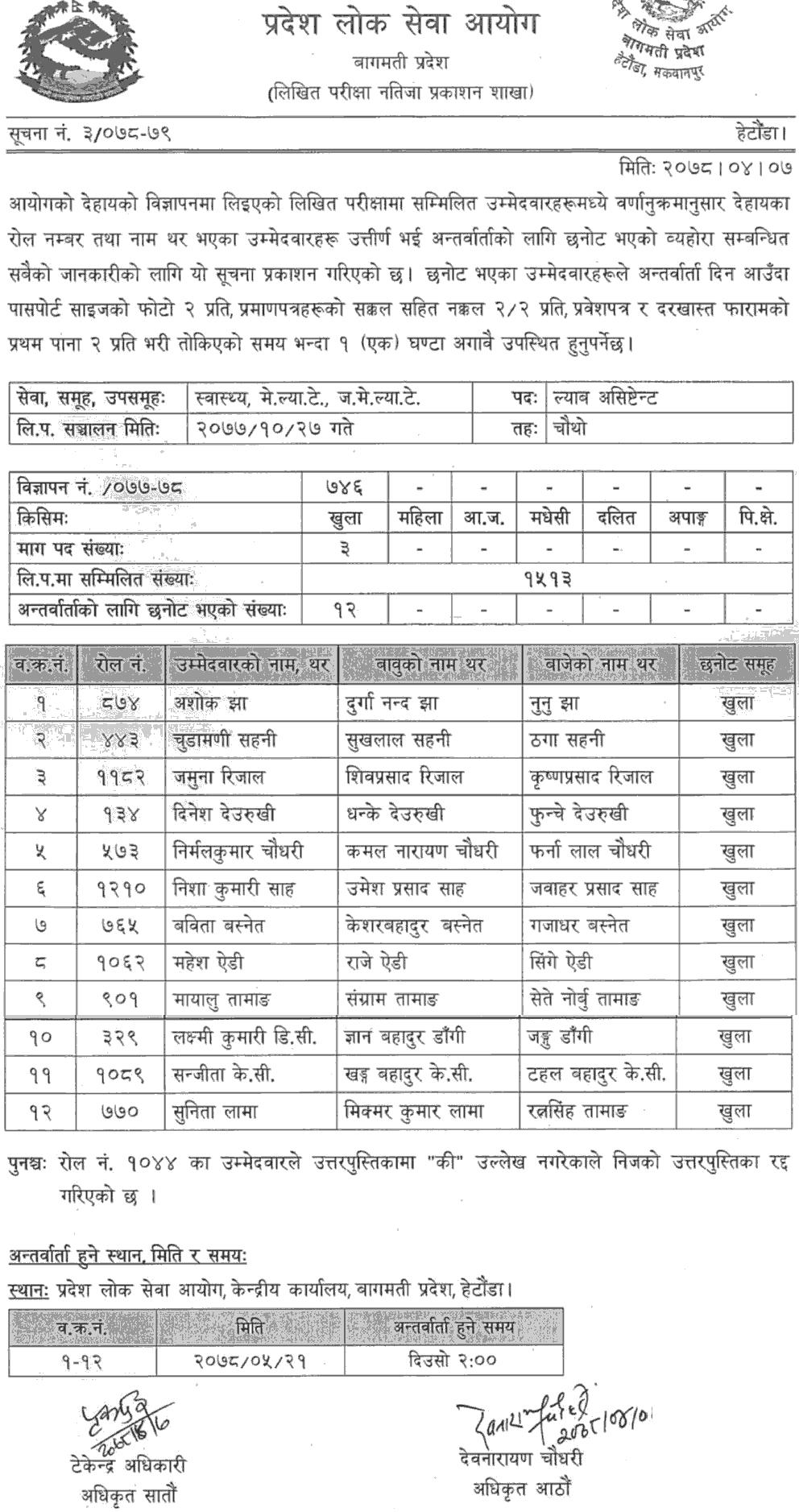 Bagmati Pradesh Lok Sewa Aayog 4th Level Lab Assistant Written Exam Result