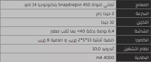 مواصفات الهاتف الذكي Samsung Galaxy A11