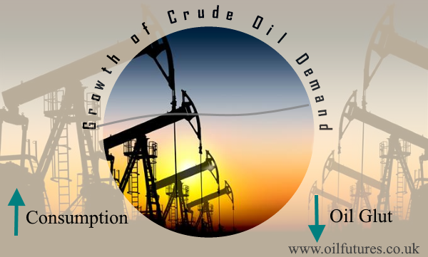 crude oil futures: oil demand and price growth