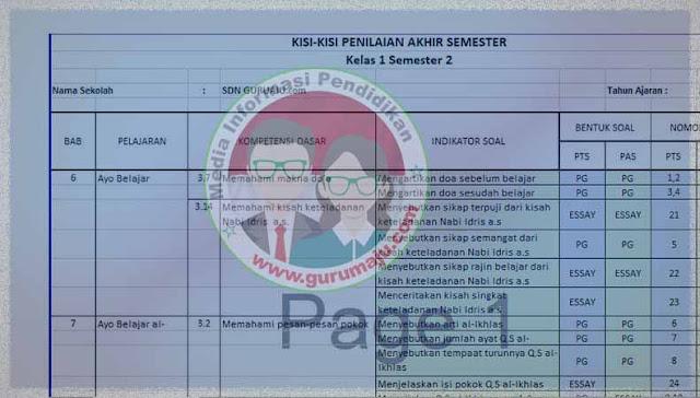Kisi-Kisi UAS PAI Kelas 1 Semester 2 K13 Revisi