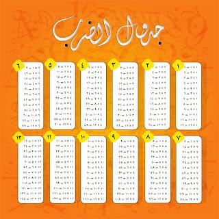 جدول الضرب بالعربي