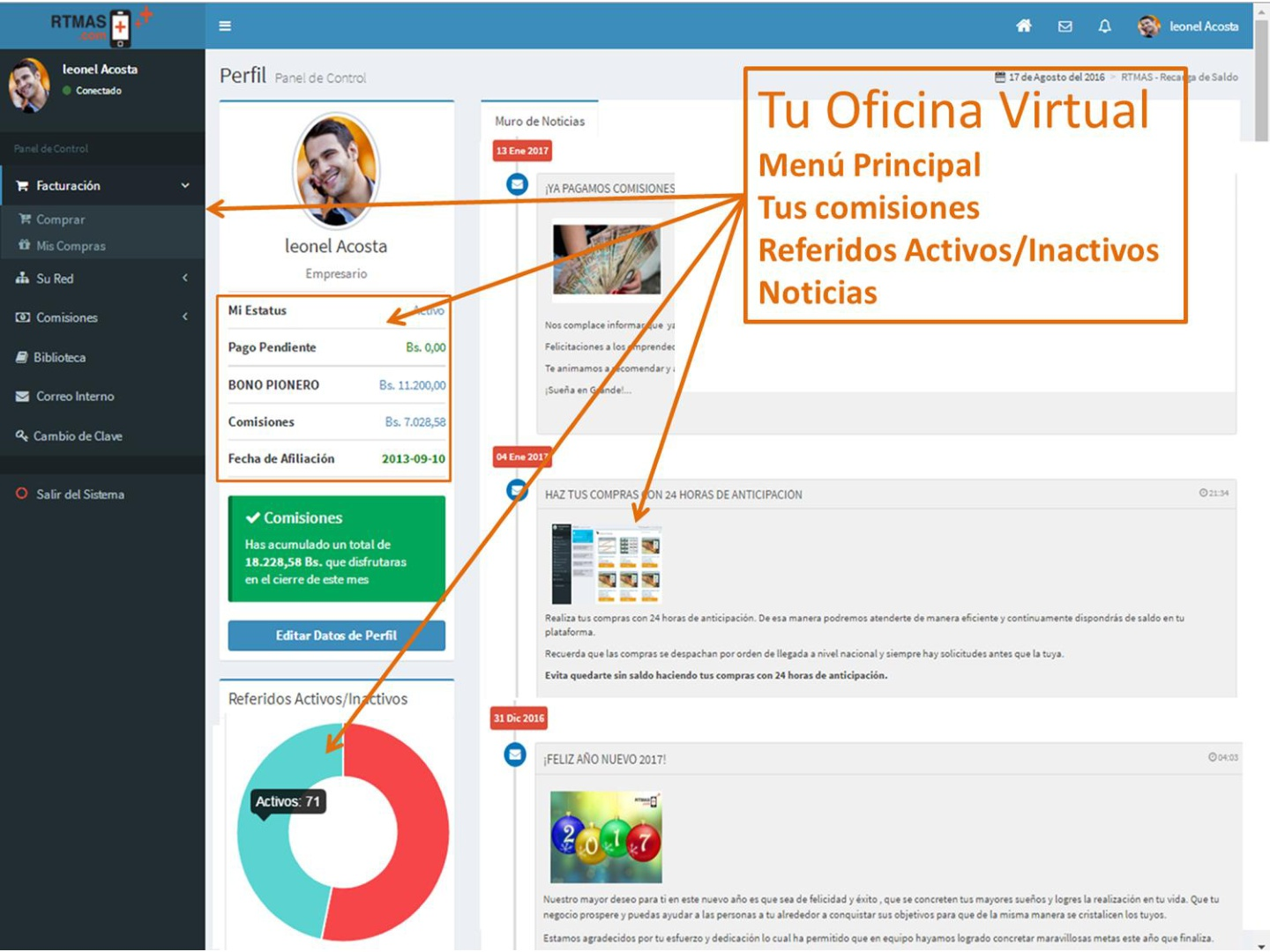 Recarga saldo online for Oficina virtual ifapa