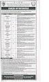 Multiple Manager Jobs opportunities in PEDO, Government of KPK  Peshawar, Pakistan