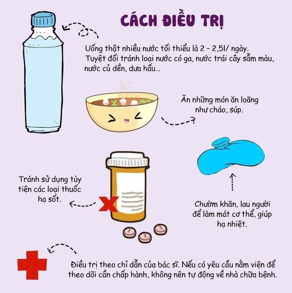 7 triệu chứng sốt xuất huyết ở trẻ sơ sinh các mẹ cần biết