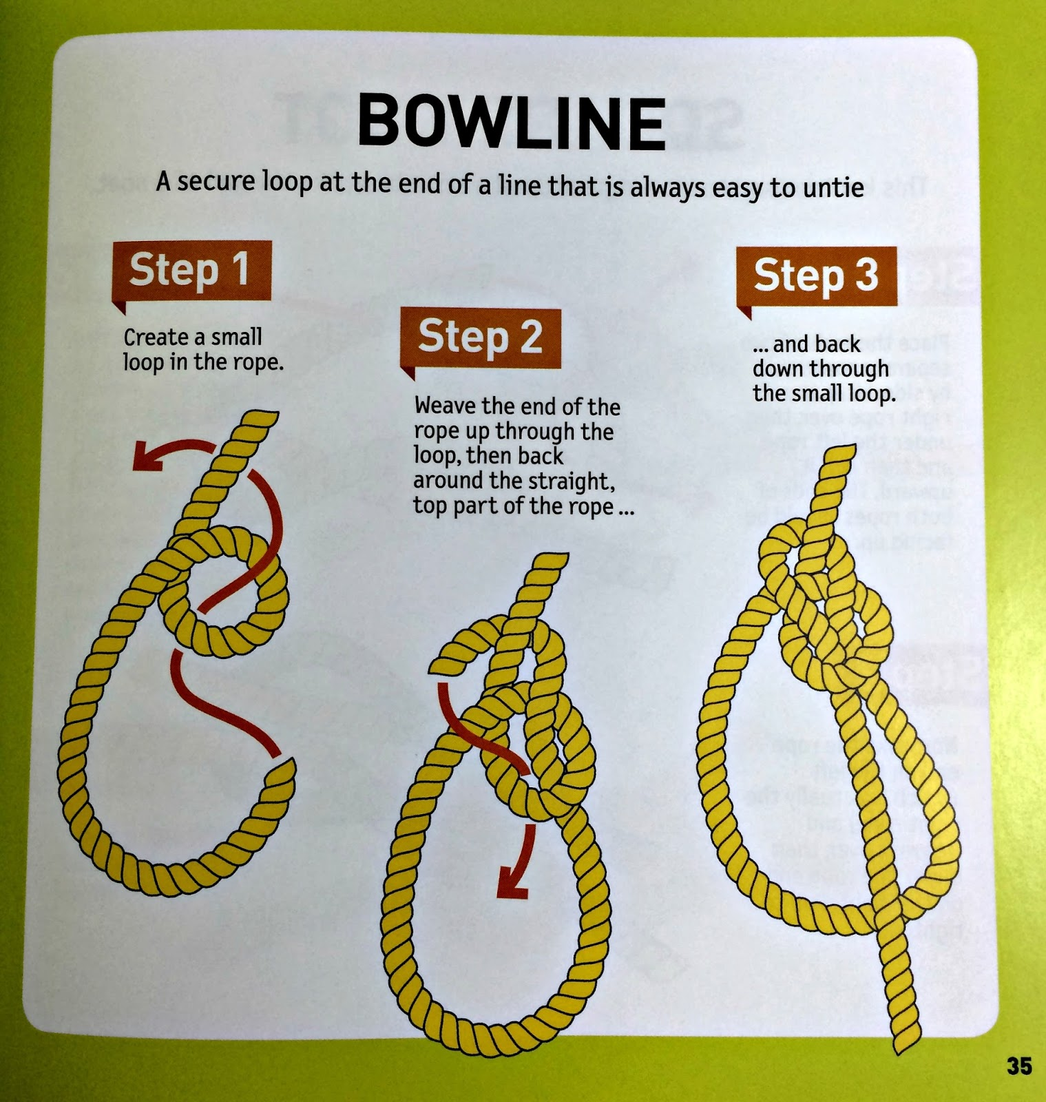 A Geek Daddy 100 Things To Know Before You Grow Up Bowline Knot Gif The Pronounced 39 In Addition Charts Pictures And Diagrams Like Ones Pictured Above That Demonstrate Important Skills Have