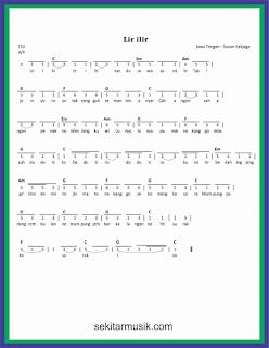 not angka lir ilir lagu daerah jawa tengah